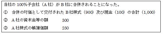 Ⅱ.有価証券の譲渡損益計算